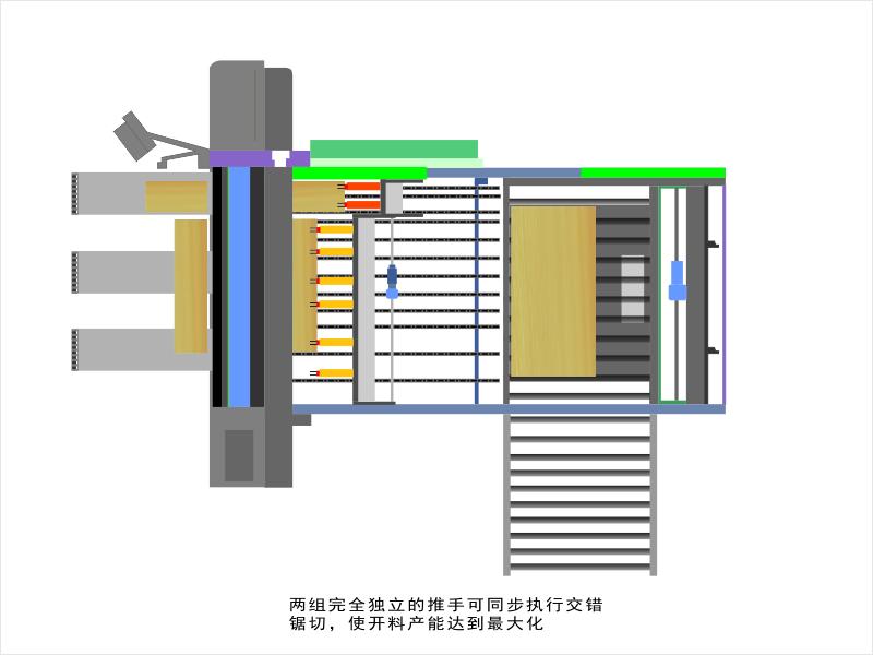 高速电脑裁板锯 (双推手)NPD380