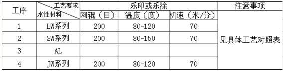 揭开留字工艺.jpg